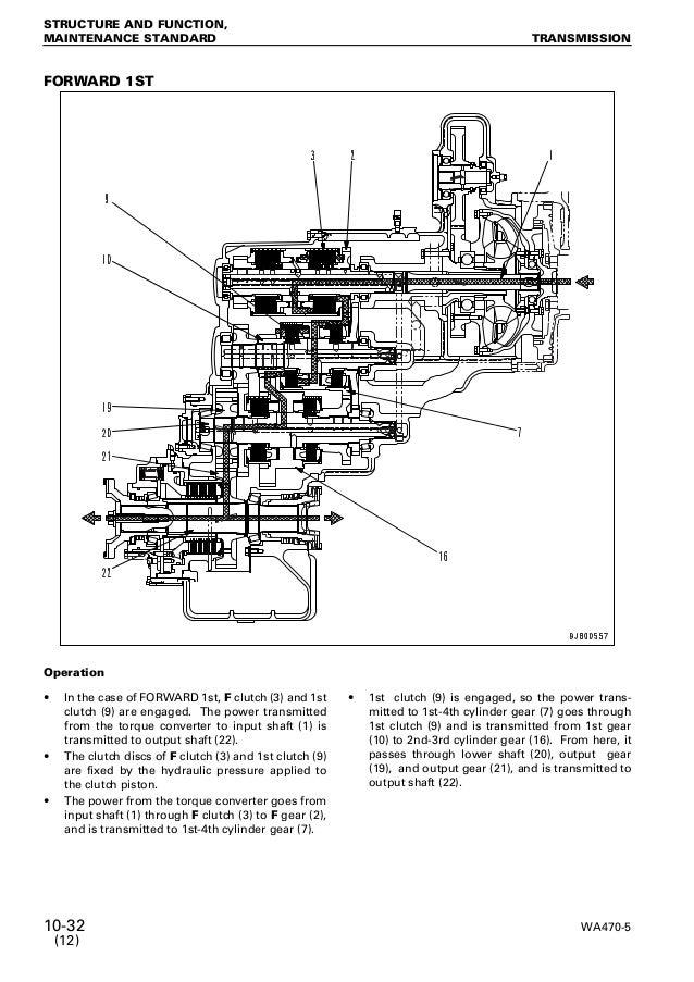 komatsu wa470 5 wheel loader service repair manual sn 70001 and up rh slideshare net Rebuilt Transmissions 5 Speed Manual Transmission Identification