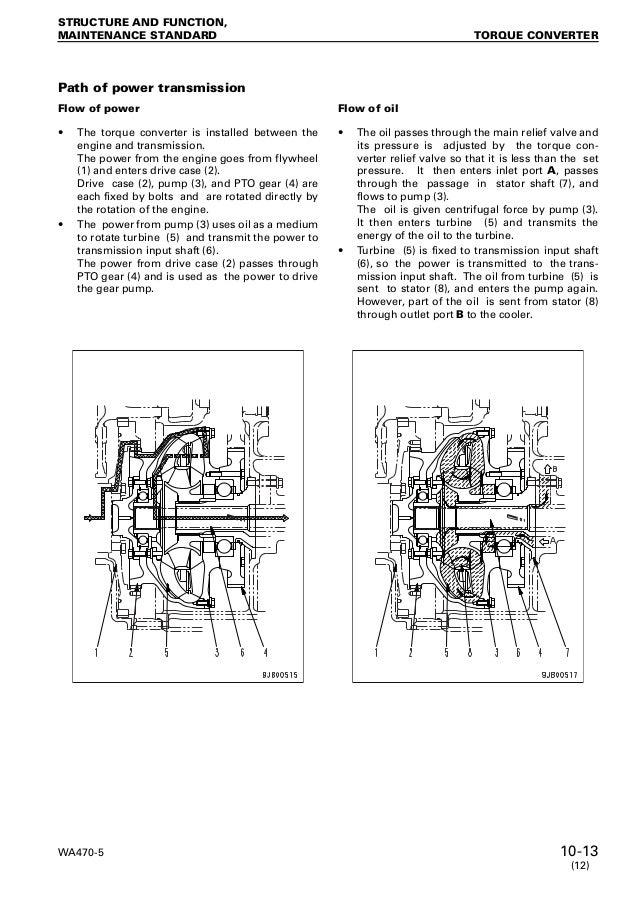 Komatsu wa480 5 wheel loader service repair manual sn