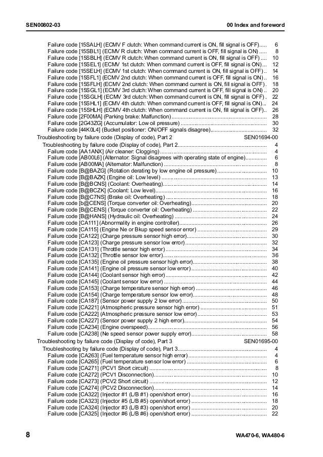 Komatsu wa480 6 galeo wheel loader service repair manual