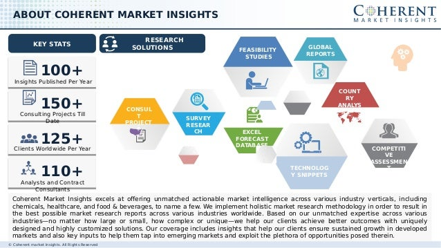 © Coherent market Insights. All Rights Reserved Coherent Market Insights excels at offering unmatched actionable market in...
