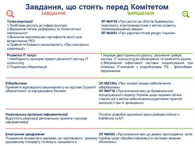 Звіт Комітету з питань інформатизації та зв'язку Slide 3