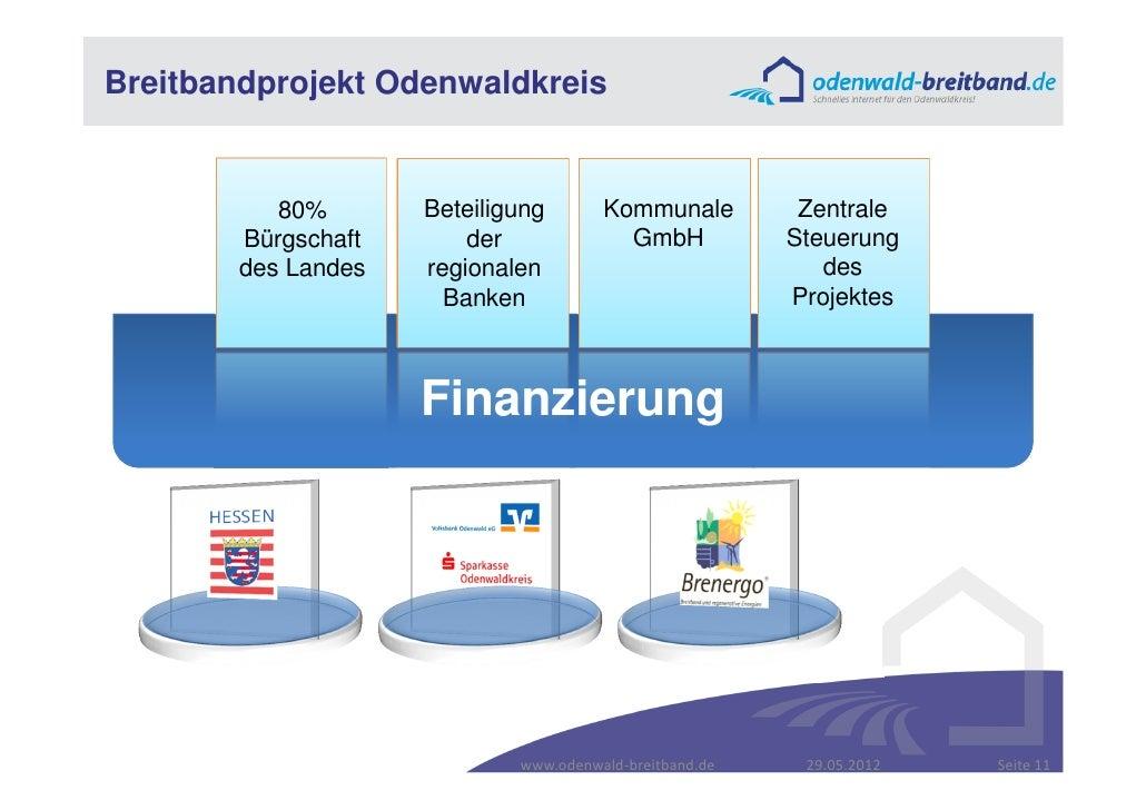 Breitbandprojekt Odenwaldkreis           80%       Beteiligung       Kommunale          Zentrale        Bürgschaft       d...