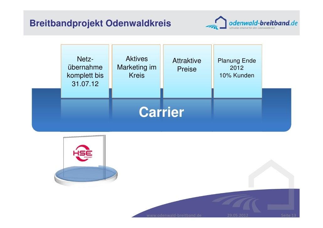 Breitbandprojekt Odenwaldkreis         Netz-          Aktives           Attraktive       Planung Ende       übernahme     ...
