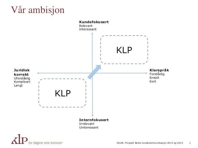 Vår ambisjon 6 Juridisk korrekt Uforståelig Komplisert Langt Klarspråk Forståelig Enkelt Kort Kundefokusert Relevant Inter...
