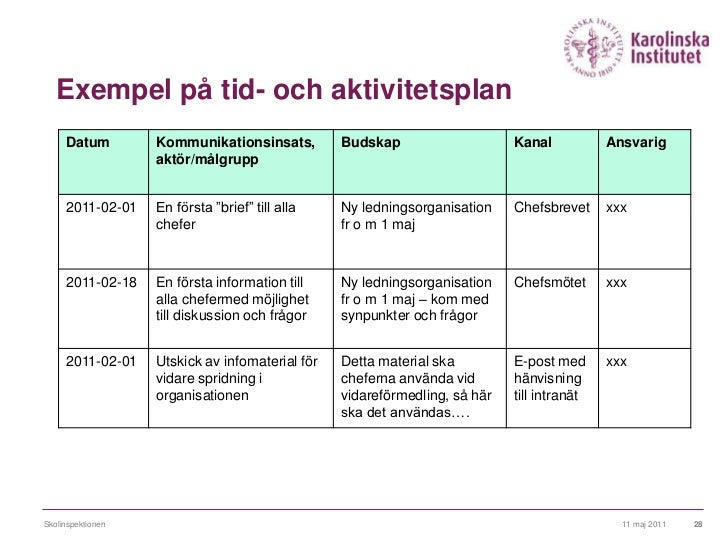 Strategier för IQ-optioner i 60 sekunder