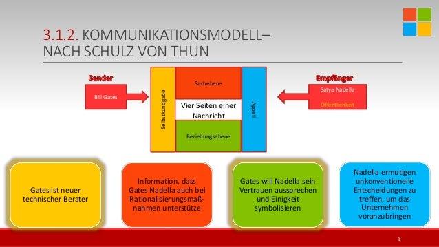 kommunikationsschwierigkeiten in unternehman am beispiel microsoft - Kommunikationsmodelle Beispiele