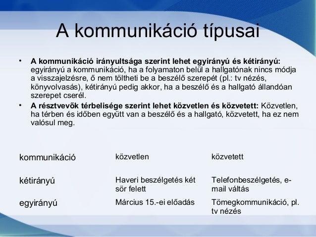 Kommunikáció Slide 3