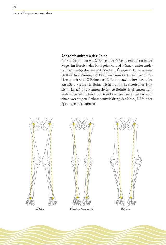 Kompendium Orthopädie