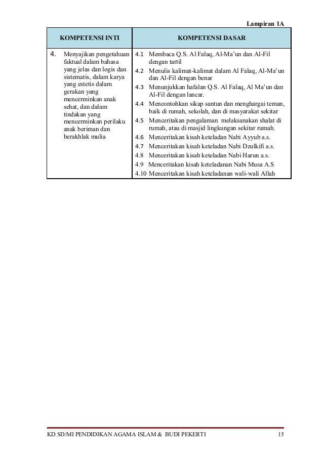 Lampiran 1A     KOMPETENSI INTI                           KOMPETENSI DASAR4.   Menyajikan pengetahuan     4.1 Membaca Q.S....