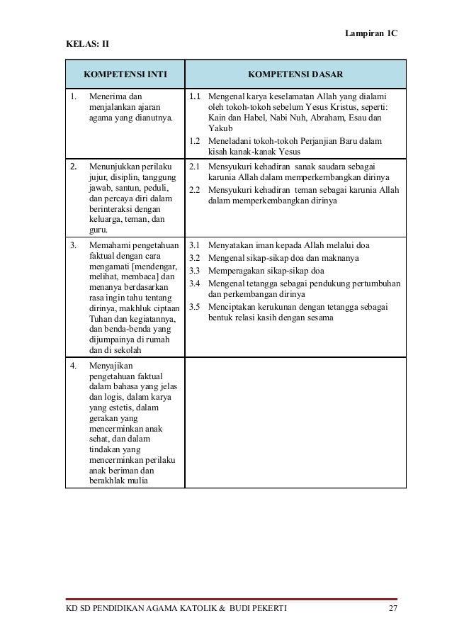 Lampiran 1CKELAS: II     KOMPETENSI INTI                             KOMPETENSI DASAR1.    Menerima dan                1.1...