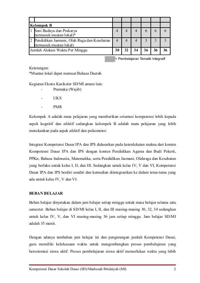 .Kelompok B1 Seni Budaya dan Prakarya                           4     4      4     6     6      6. (termasuk muatan lokal)...
