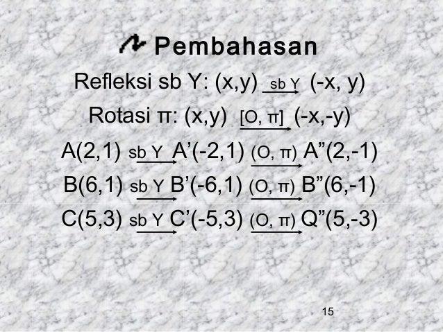 "Pembahasan Refleksi sb Y: (x,y) Rotasi π: (x,y) A(2,1)  sb Y  sb Y  [O, π]  (-x, y)  (-x,-y)  A'(-2,1) (O, π) A""(2,-1)  B(..."