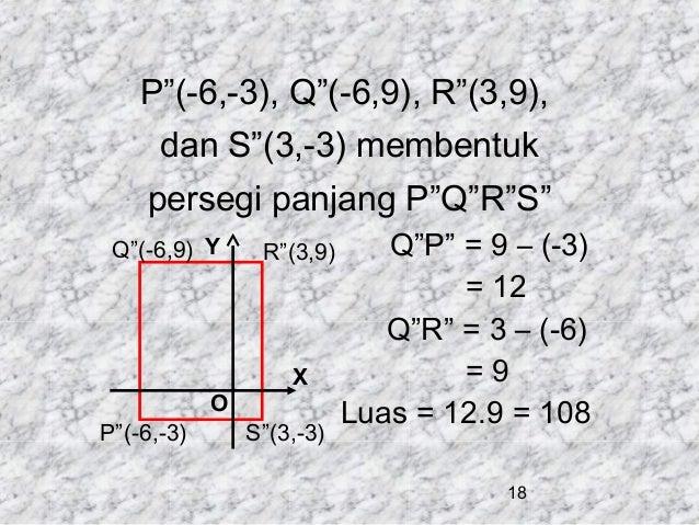 """P""""(-6,-3), Q""""(-6,9), R""""(3,9), dan S""""(3,-3) membentuk persegi panjang P""""Q""""R""""S"""" Q""""(-6,9) Y  R""""(3,9)  X O P""""(-6,-3)  S""""(3,-3)..."""