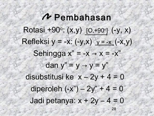 """Pembahasan Rotasi +90o: (x,y)  [O,+90o]  Refleksi y = -x: (-y,x)  (-y, x)  y = -x  (-x,y)  Sehingga x"""" = -x → x = -x"""" dan ..."""