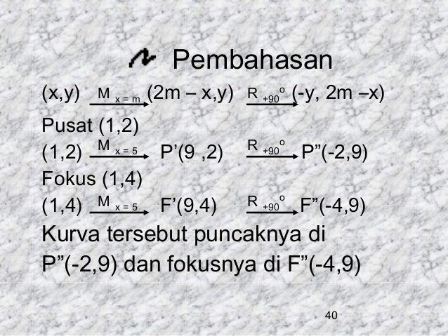 Pembahasan (x,y)  M  x=m  (2m – x,y)  Pusat (1,2) (1,2) M x = 5 P'(9 ,2) Fokus (1,4) (1,4) M x = 5 F'(9,4)  R R  R  +90  +...