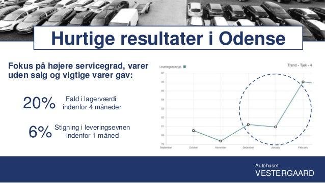 Fokus på højere servicegrad, varer uden salg og vigtige varer gav: Autohuset VESTERGAARD Hurtige resultater i Odense Fald ...