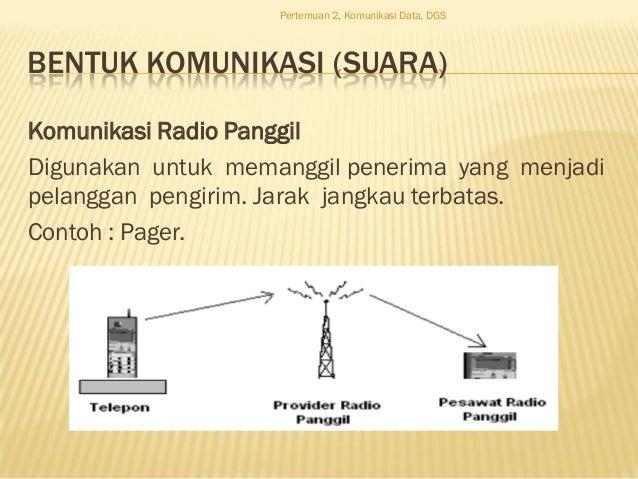Komunikasi data model komunikasi pertemuan 2 komunikasi data dgs 34 ccuart Image collections