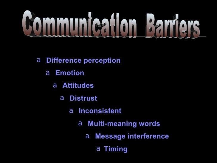 <ul><li>Difference perception </li></ul><ul><li>Emotion </li></ul><ul><li>Attitudes </li></ul><ul><li>Distrust </li></ul>C...
