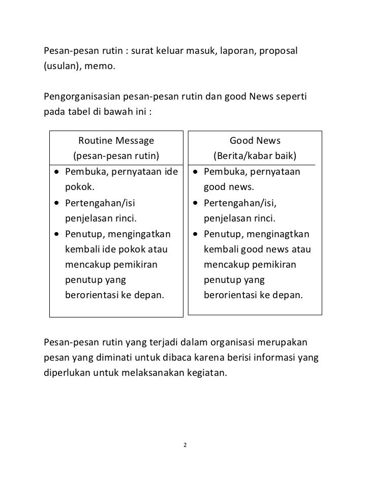 komunikasi bisnis penulisan permintaan pesan pesan rutin