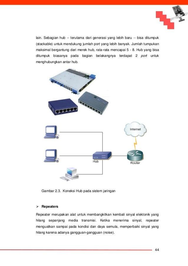 Komunikasi data dan interface ccuart Images
