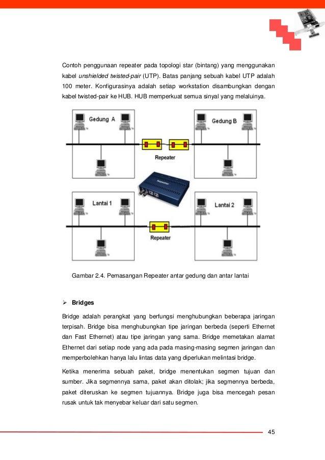 Sistem komunikasi lantai perdagangan