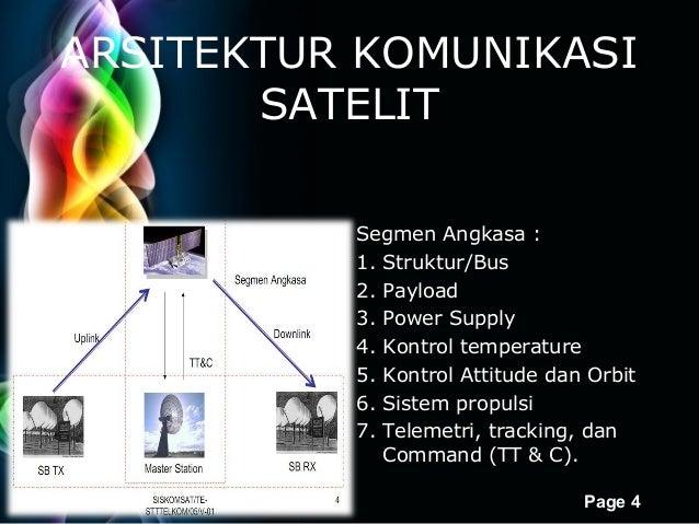 Komunikasi satelit, sukiswo, st, mt 1 multiple access for.