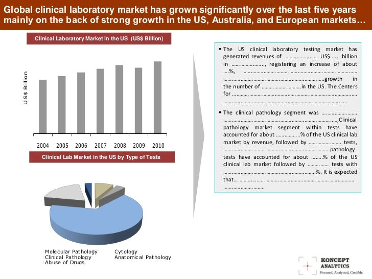 Koncept analytics global clinical laboratory market