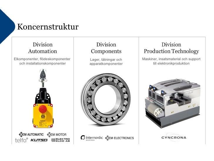 Koncernstruktur Elkomponenter, flödeskomponenter  och installationskomponenter Lager, tätningar och apparatkomponenter Mas...