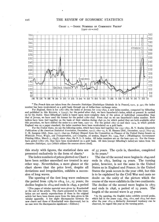kondratieff cycle thesis After a critical survey of the important investigations by kondratieff, imbert and van duyn, the thesis of the long wave is subjected to a new test on the basis of time series of indicators of real economic growth in great britain, france, (west-) germany, and the united states.