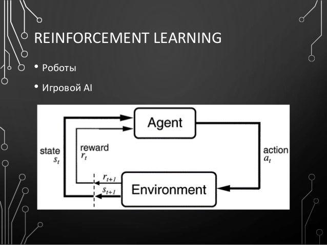 REINFORCEMENT LEARNING • Роботы • Игровой AI