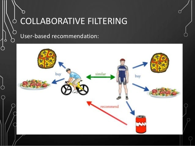 COLLABORATIVE FILTERING User-based recommendation: