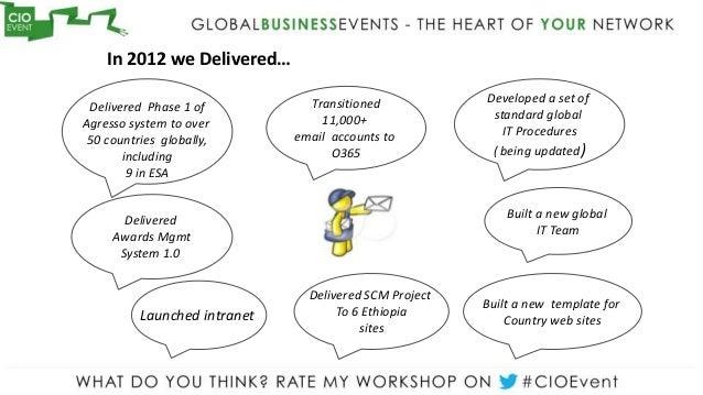 In 2012 we Delivered…                                Transitioned            Developed a set of Delivered Phase 1 of      ...