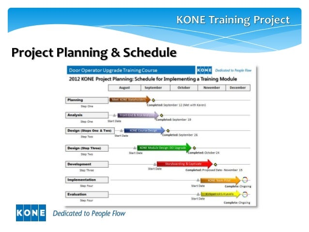 kone corporation training program presentation