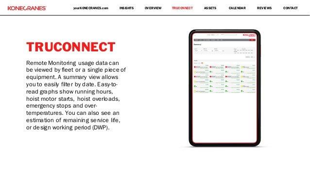 Konecranes Customer Portal