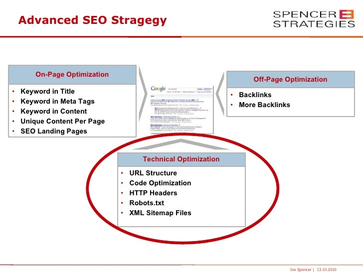 website architecture for search engines