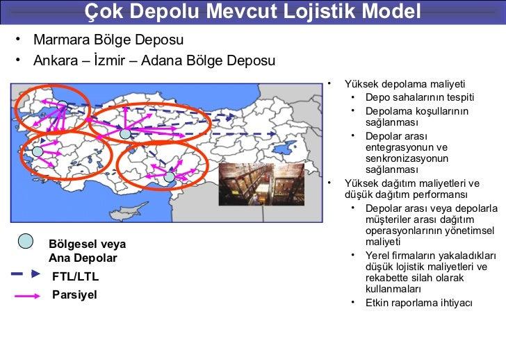Çok Depolu Mevcut Lojistik Model• Marmara Bölge Deposu• Ankara – İzmir – Adana Bölge Deposu                               ...