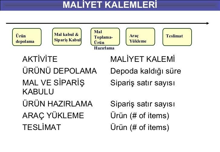 MALİYET KALEMLERİ                           MalÜrün       Mal kabul &                 Araç        Teslimat                ...