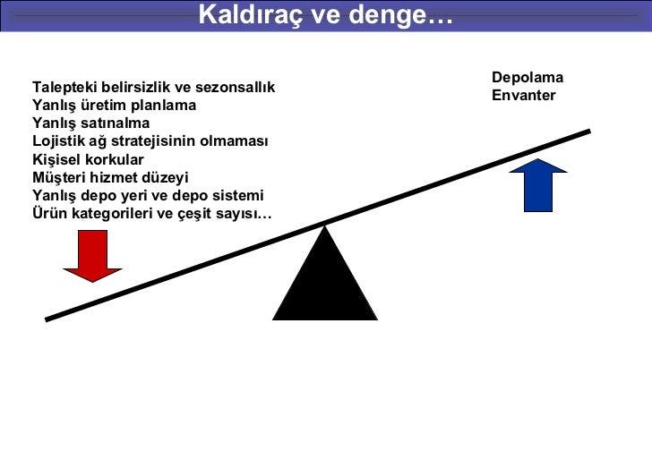 Kaldıraç ve denge…                                             DepolamaTalepteki belirsizlik ve sezonsallık               ...