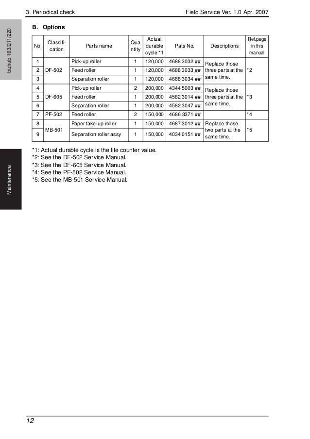 konica minolta biz hub 163 211 220 field service manual rh slideshare net minolta ep 6001 service manual pdf Generac 6001 LP5500