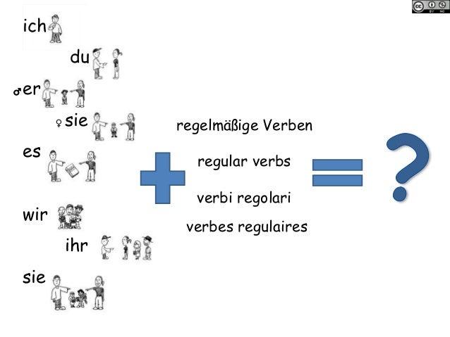 ich du er sie es wir ihr sie regelmäßige Verben verbes regulaires verbi regolari regular verbs ♂ ♀