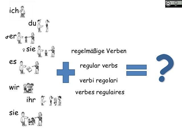 Konjugation schwache verben2 Slide 3
