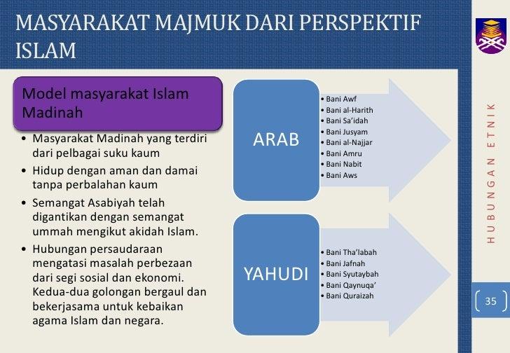 Contoh Asimilasi Kebudayaan Islam Di Indonesia - Surat Box