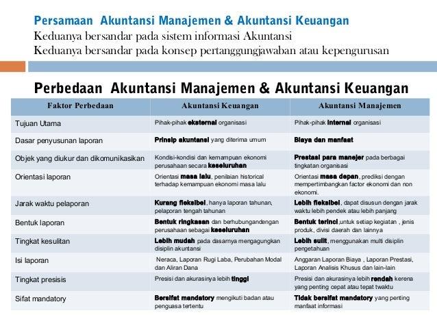 Konsep Dasar Akuntansi Manajemen