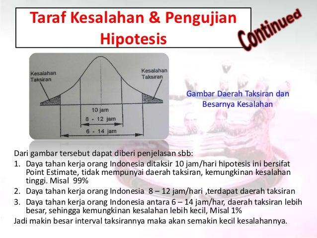 Taraf Kesalahan & Pengujian              Hipotesis                                               Gambar Daerah Taksiran da...