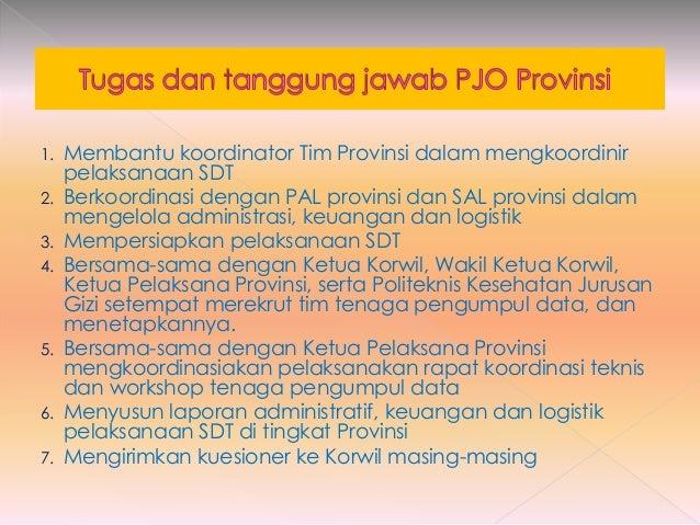 PTK SD Contoh
