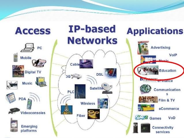 Karakteristik Media Pembelajaran Non Elektronik Konsep E Learning Proses Pengembangan Media