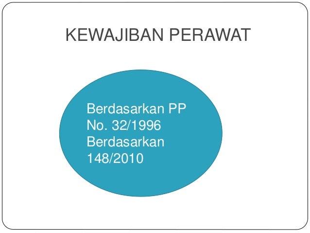 KEWAJIBAN PERAWAT Berdasarkan PP No. 32/1996 Berdasarkan 148/2010