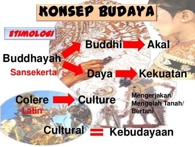 Konsep Budaya Etimologi  Buddhi  Akal  Buddhayah Sansekerta  Colere  Daya  Culture  Latin  Cultural  Kekuatan Mengerjakan/...
