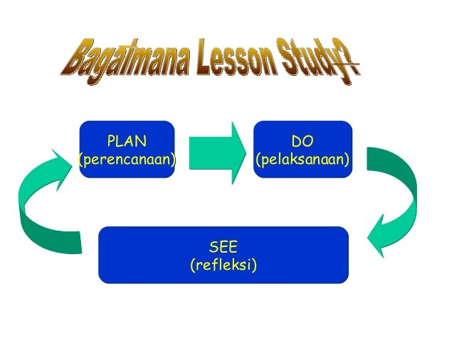 PLAN (perencanaan)  DO (pelaksanaan)  SEE (refleksi)
