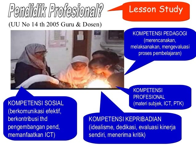 Lesson Study (UU No 14 th 2005 Guru & Dosen) KOMPETENSI PEDAGOGI (merencanakan, melaksanakan, mengevaluasi proses pembelaj...